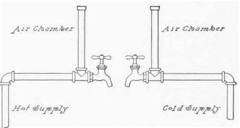 Air Chamber Plumbing by And Cold Water Supply Part 5
