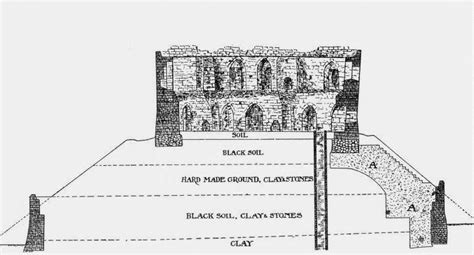 mott cross section motte and bailey castle military wiki