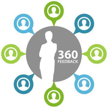 what is 360 degree feedback?