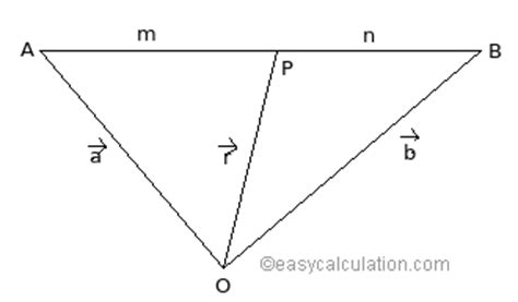 section formula vectors section formula co ordinate geometry theorem derivation proof
