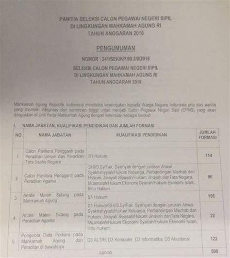 cpns 2016 2017 pusat pengumuman cpns indonesia ppci penerimaan pegawai cpns mahkamah agung tahun 2016 terbaru