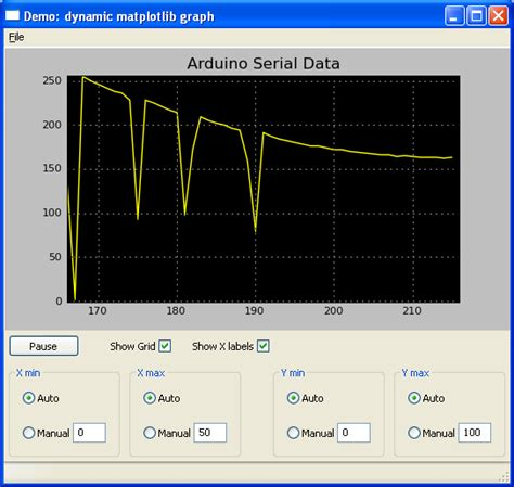 exle case arduino serial data plotting programs arduino stack exchange