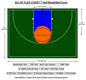 best photos of backyard basketball half court dimensions half court basketball dimensions