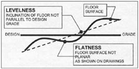 ACI Tolerances for Concrete Construction  Concrete