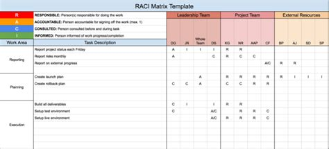 document distribution matrix template raci matrix template templates