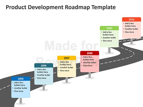 software development roadmap template best photos of product road map template powerpoint