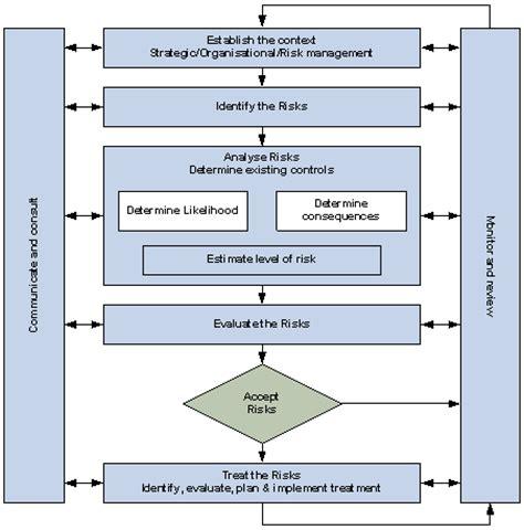 program implementation guide for tga staff