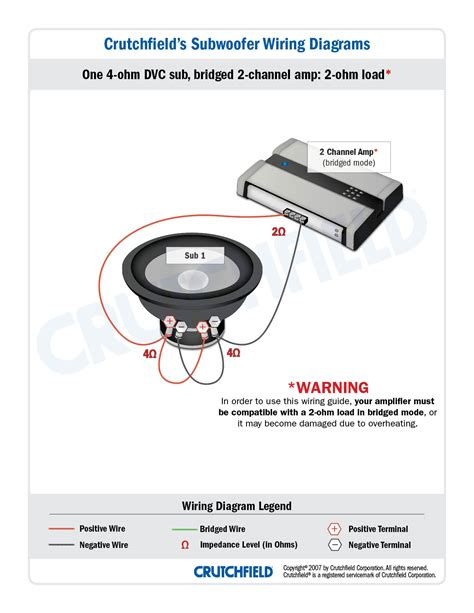 4 ohm dual voice coil subwoofer wiring diagram dejual