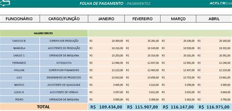 Piso E Tabela Salarial Atualizada   piso e tabela salarial atualizada download pdf