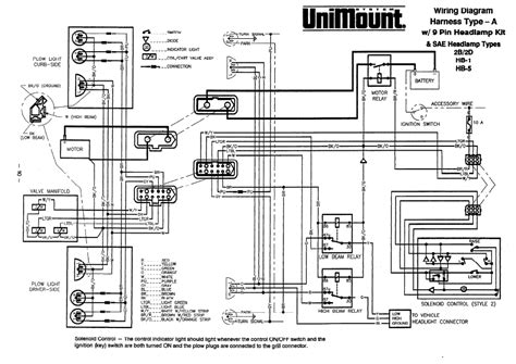 western uni plow wiring diagram pdf western just another