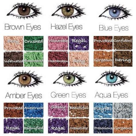 Was Bedeuten Braune Augen 5281 by 1001 Ideen F 252 R Augenfarbe Bedeutung Charakteristiken
