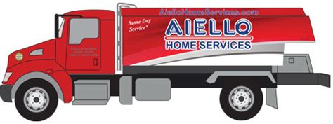 connecticut heating heating delivery aiello