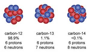 How Many Protons Are In Carbon 14 The Emoluments Of Mars Yes Folks It S The Xenon Isotope