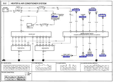 kia sportage a c compressor wiring diagram tecumseh
