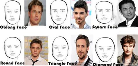 heart shaped faces most attractive girls which face shape is most attractive to you
