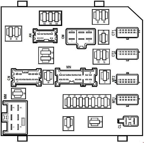 2004 2009 Renault Grand Scenic Fuse Box Diagram 187 Fuse Diagram