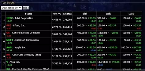 real time stock quote api  updates   data secondwise quora