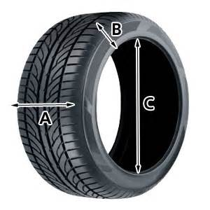 Car Tires Average Tyre Size Guide Expert Tyre Advice Event Tyres