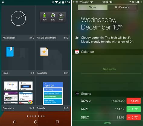 ios to android android 5 0 lollipop totally crushes ios 8 in terms of interface design according to you