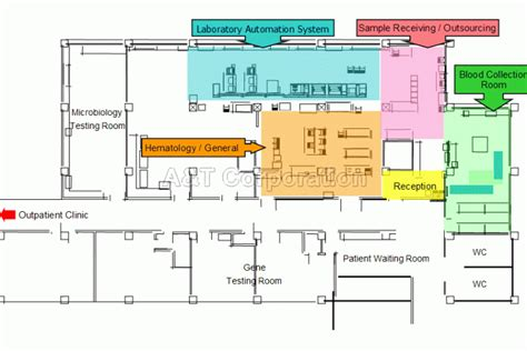 clinical laboratory floor plan medical laboratory design floor plan hospital emergency