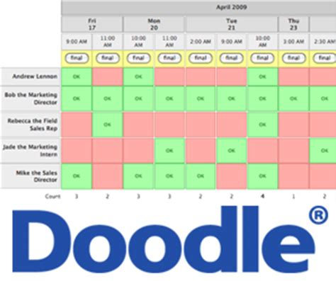 doodle scheduler review m i zinelibraries info