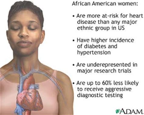 Q Risk For Heart Disease | wide awake the truth in black white black people true