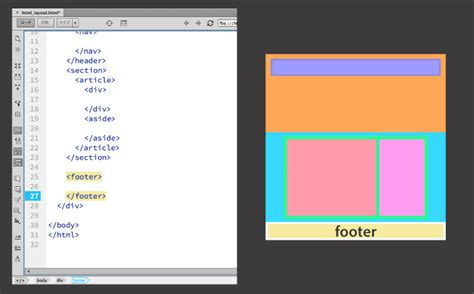 learn css layout in 10 steps htmlレイアウトを設定する adobe dreamweaver cc tutorials