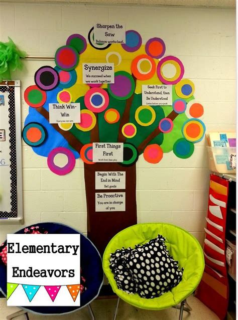 cute themes for elementary classrooms category classroom decorations elementary endeavors