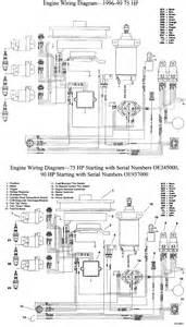 50 hp mercury outboard wiring diagram mastertech marine mercury free printable wiring