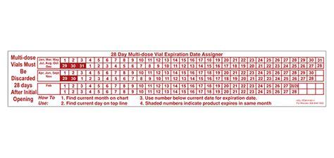 Multi Dose 28 Day Expiration Calendar Calendar Template 2019 28 Day Schedule Template