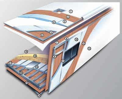 Rv Floor Construction by Roaming Times Rv News And Overviews