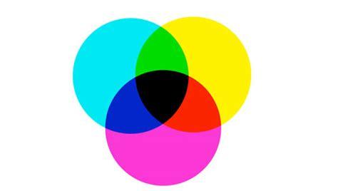 color wheel in graphic design jayce o yesta