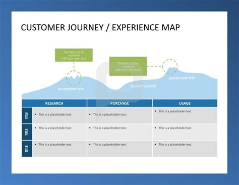 customer experience mapping template customer journey experience map customer care