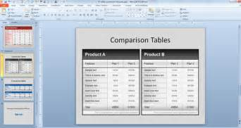 Powerpoint Comparison Template by Free Comparison Tables Template For Powerpoint