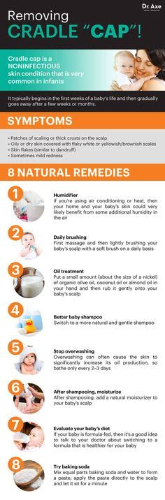 Detox Bath For Sick Babies by When Your Child Is Sick With Any Of These Symptoms