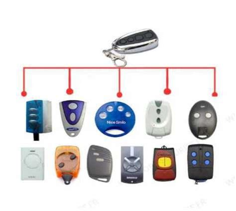 bip pour portail automatique installer un portail