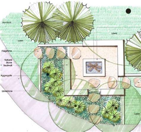 25 best ideas about landscape architecture drawing on residential landscape architecture drawings best 25