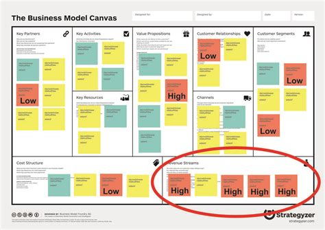 commercial risk model tools and methods 001 visual risk assessment for business