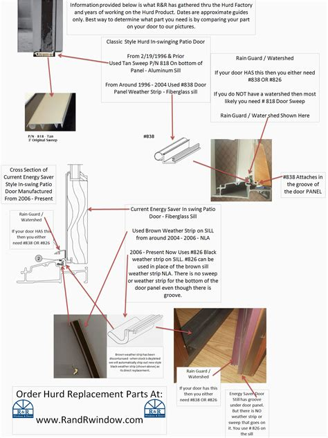 window door replacement parts how to replace parts hurd window replacement parts
