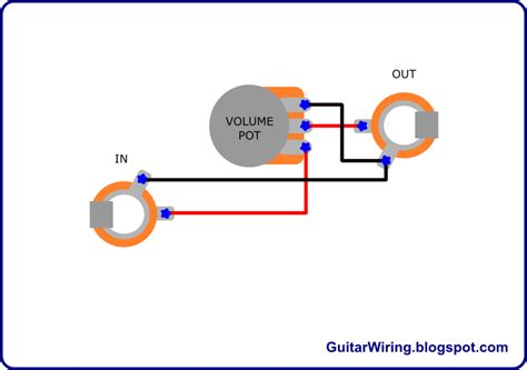the guitar wiring diagrams and tips acoustic