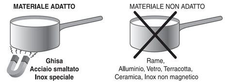 simbolo pentole per piano cottura induzione piano cottura induzione consumi kwh quanti kw servono