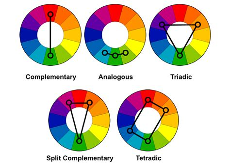 color harmony how color theory improves your photography and retouching