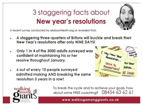 3 staggering facts about new year s resolutions