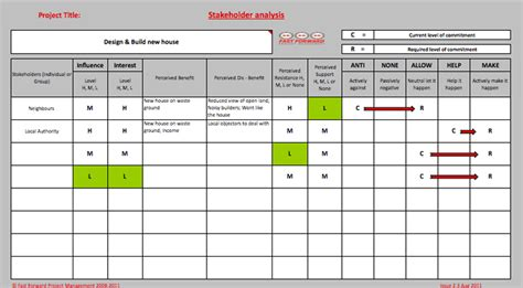 stakeholder analysis template stakeholder analysis template by analysistemp analysis