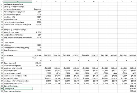 Rate Of Return Spreadsheet by Is Buying That House Worth It Part 2 Of Using The