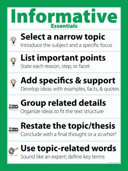 sle of a expository essay informative essentials poster informative essentials