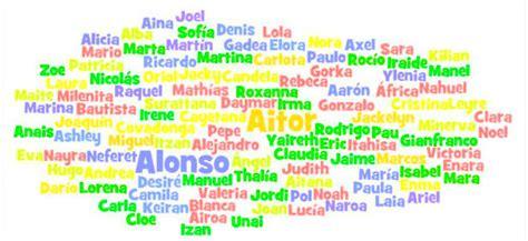 www nombres de varones significado de los nombres para ni 241 os para bebes