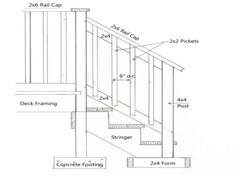 Banister Railing Height Handrail Height Related Keywords Amp Suggestions Handrail
