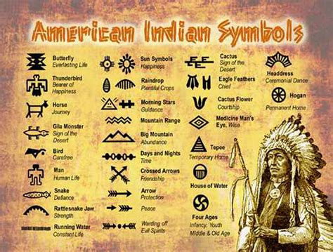 native american tribal tattoos and their meanings traditional indian warrior tattoos studio