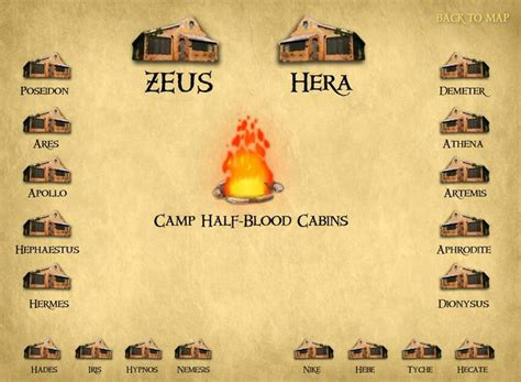 Percy Jackson Quiz What Cabin Are You In c half blood cabins percy jackson